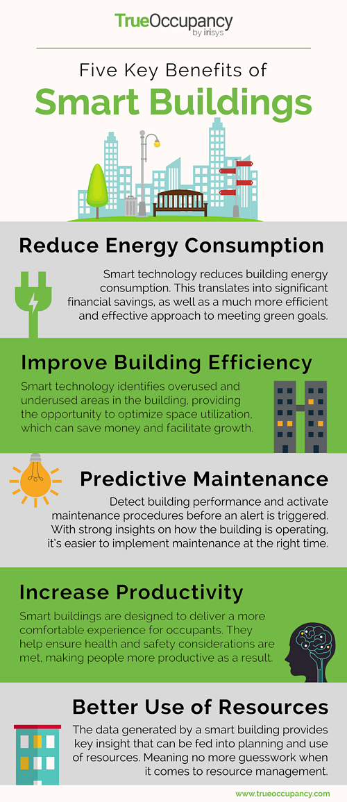 5 Key Benefits of Smart Buildings Infographic