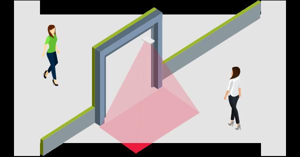 Occupancy Sensors - Ceiling Sensors - Entryway Sensors - 600x315