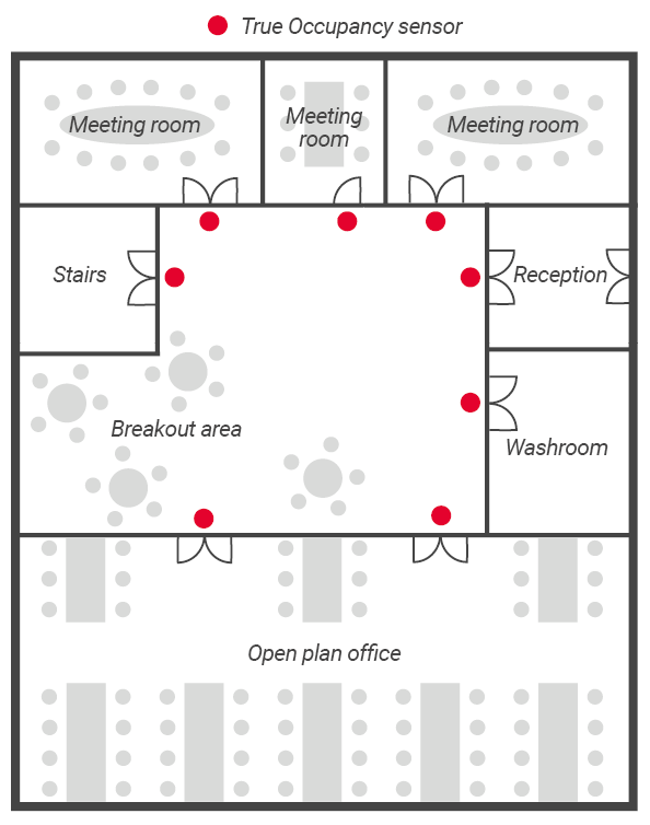 Workplace Occupancy Sensor - Example Building Layout